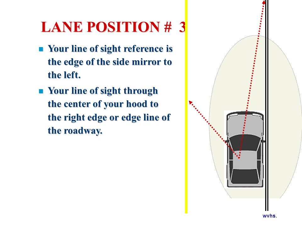 LANE POSITIONS Position 1 is in the middle of lane and will be used for the majority of driving situations.