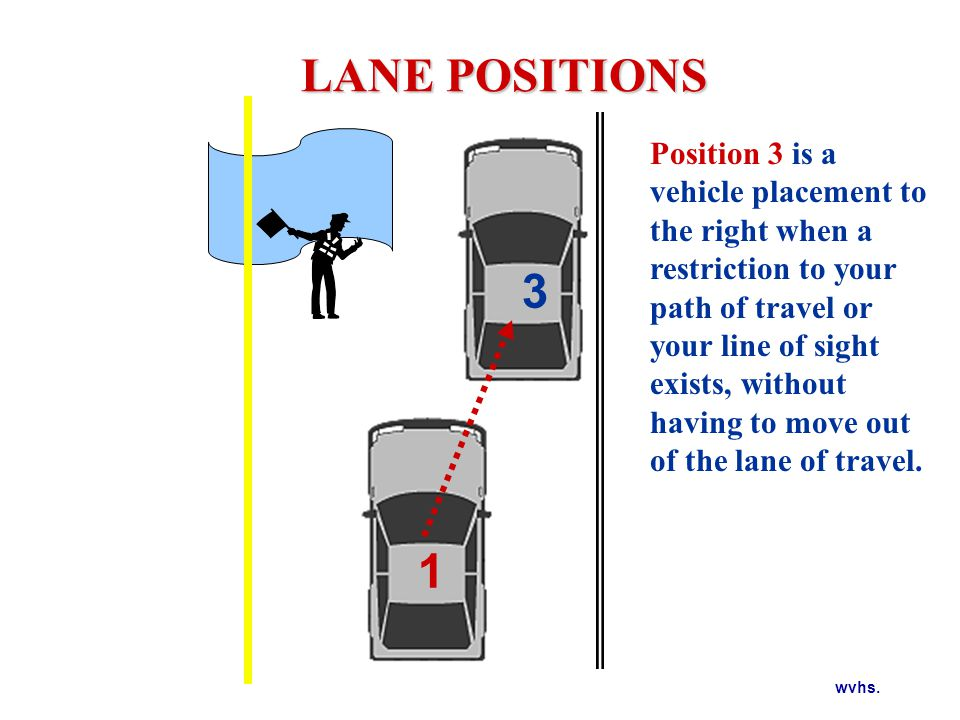 POSSIBLE LANE POSITIONS