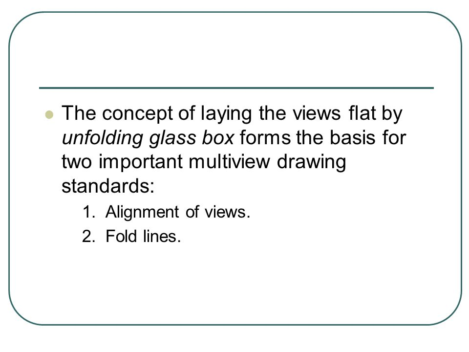 The concept of laying the views flat by unfolding glass box forms the basis for two important multiview drawing standards: