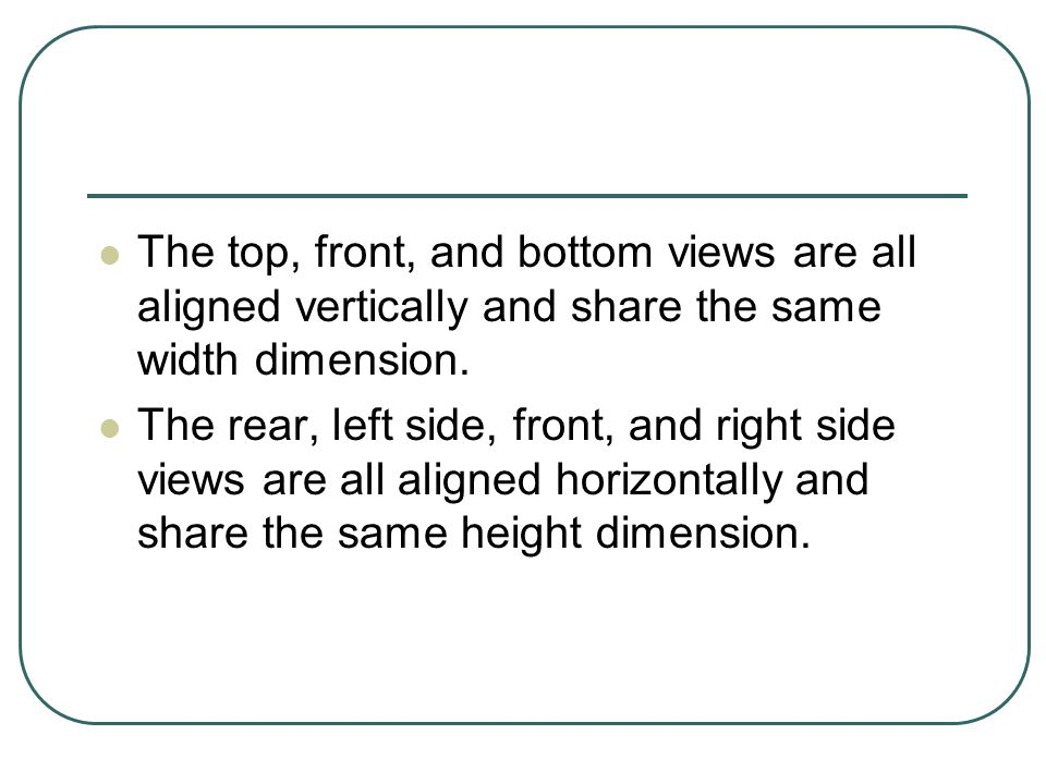 The top, front, and bottom views are all aligned vertically and share the same width dimension.