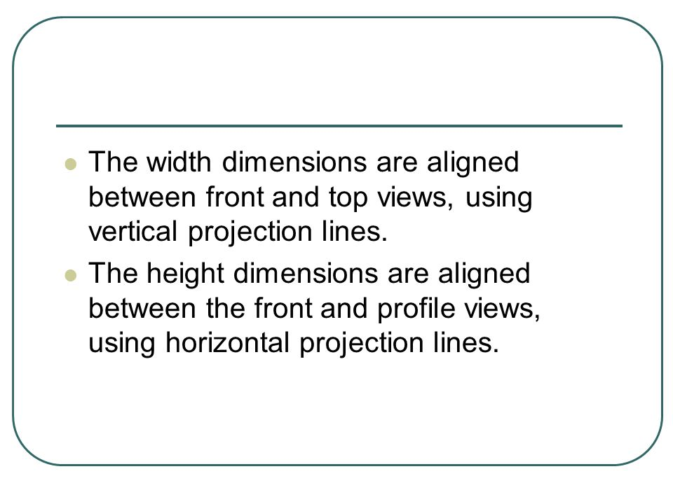 The width dimensions are aligned between front and top views, using vertical projection lines.