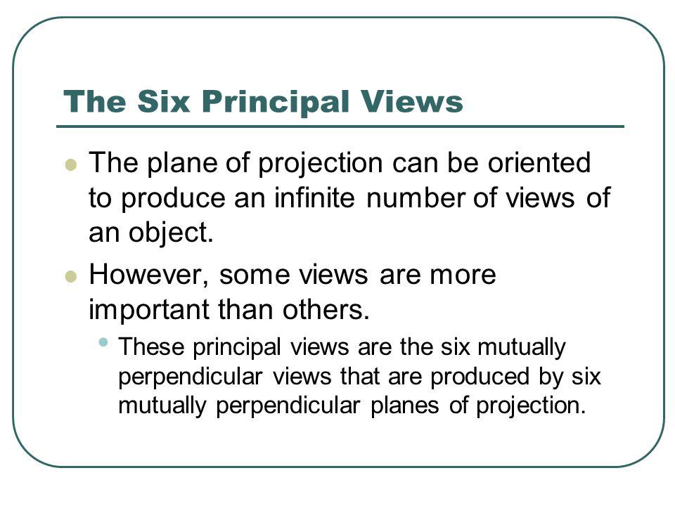 The Six Principal Views