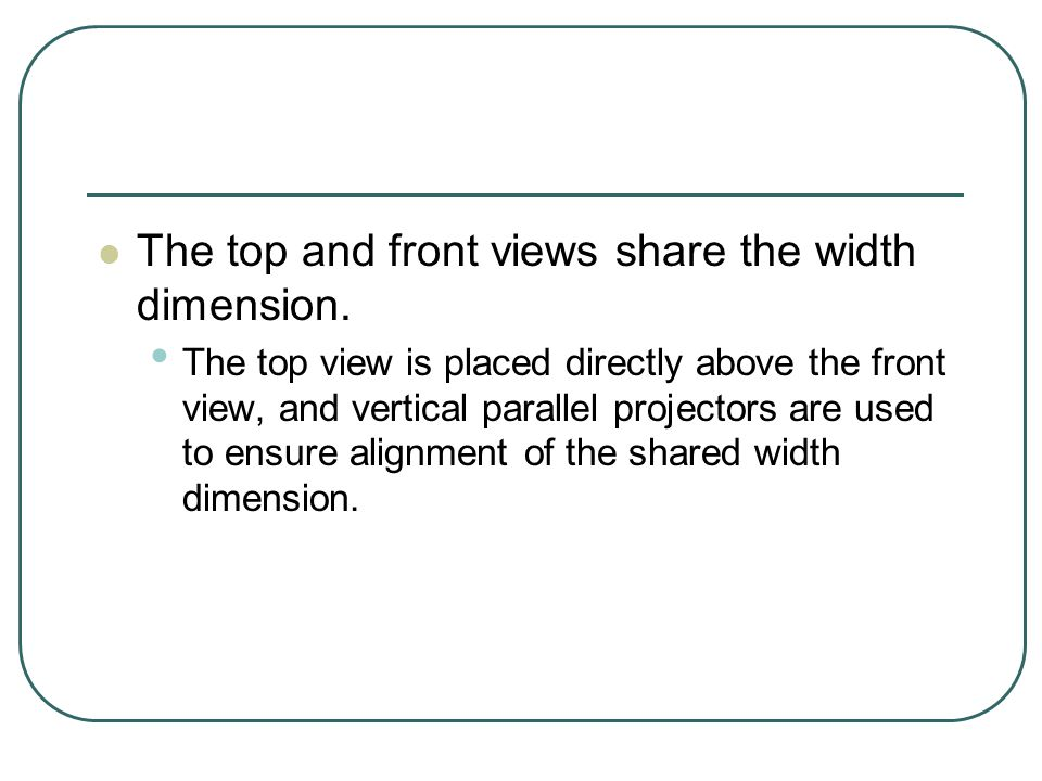 The top and front views share the width dimension.