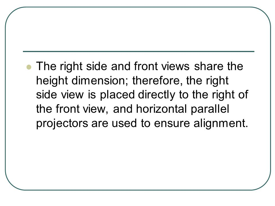 The right side and front views share the height dimension; therefore, the right side view is placed directly to the right of the front view, and horizontal parallel projectors are used to ensure alignment.