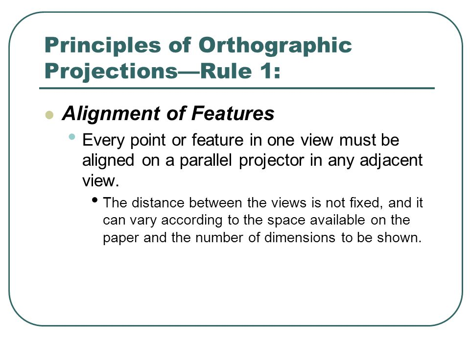 Principles of Orthographic Projections—Rule 1: