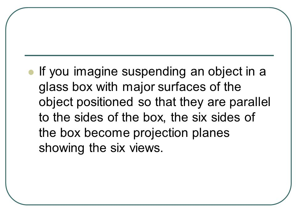 If you imagine suspending an object in a glass box with major surfaces of the object positioned so that they are parallel to the sides of the box, the six sides of the box become projection planes showing the six views.