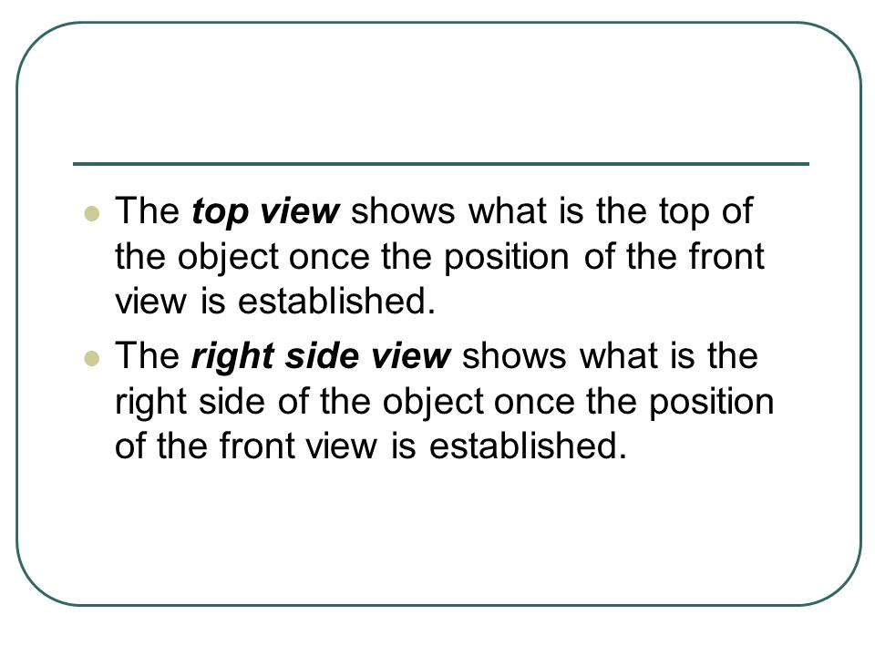 The top view shows what is the top of the object once the position of the front view is established.