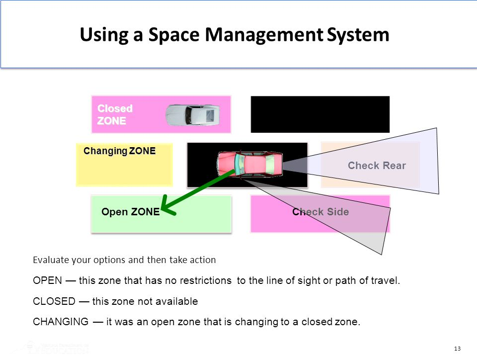 Using a Space Management System