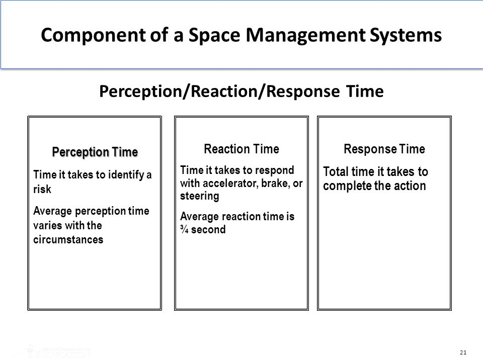 Component of a Space Management Systems