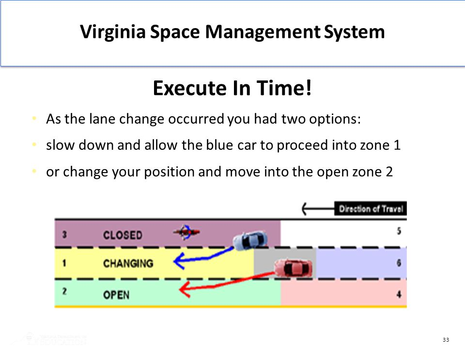 Virginia Space Management System