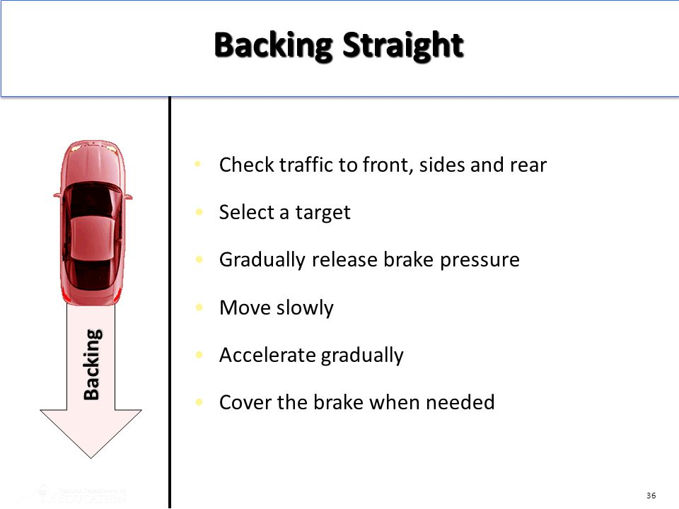Backing Straight Check traffic to front, sides and rear