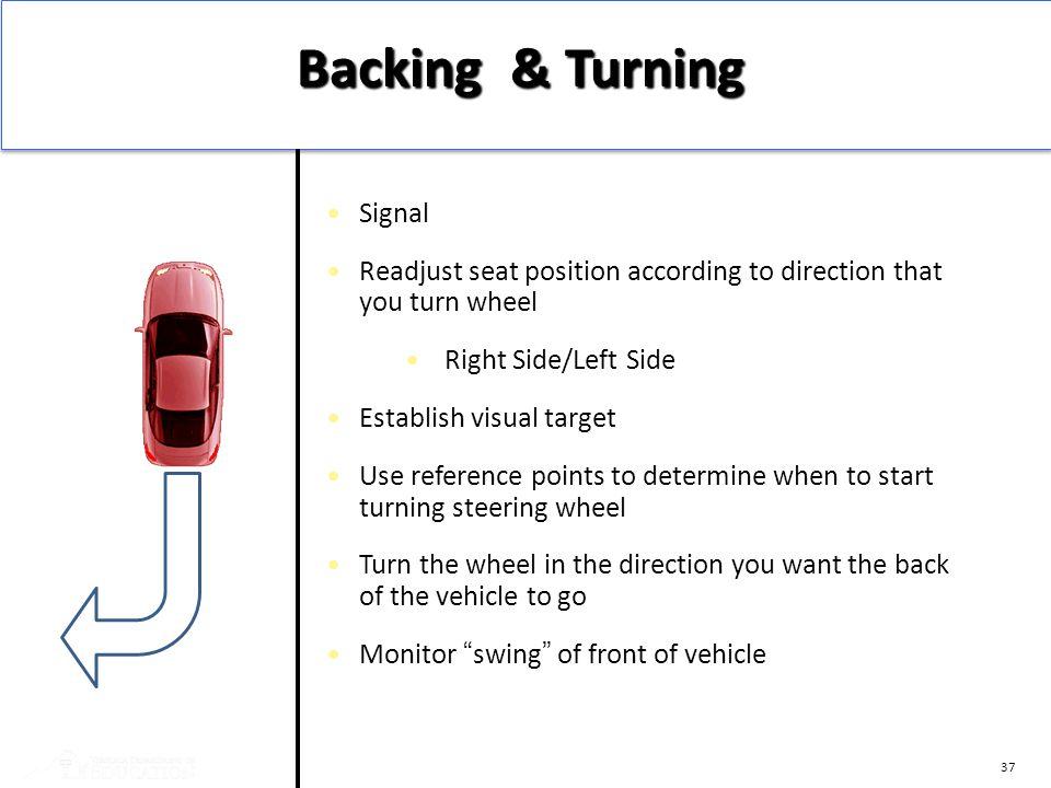 Backing & Turning Signal