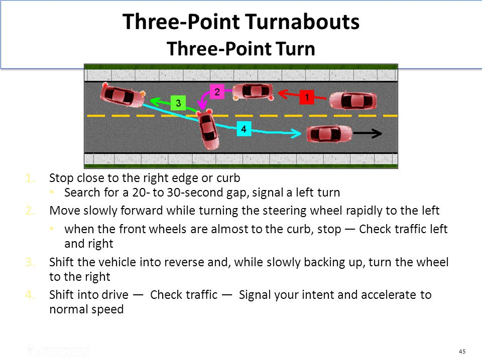 Three-Point Turnabouts