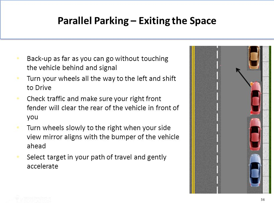 Parallel Parking – Exiting the Space