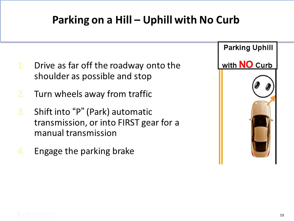 Parking on a Hill – Uphill with No Curb
