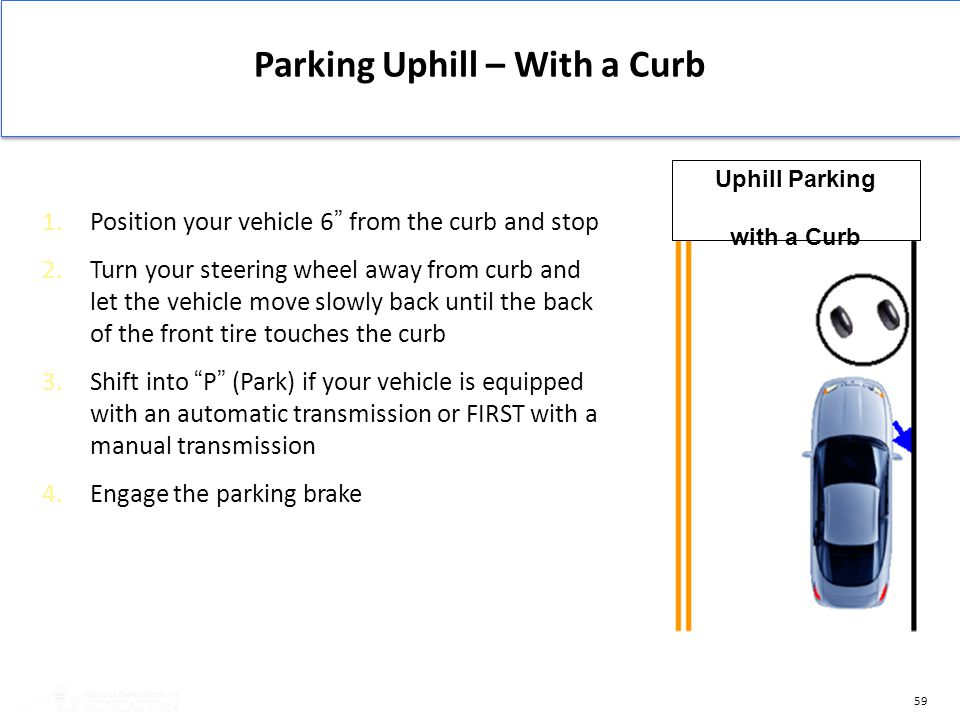 Parking Uphill – With a Curb