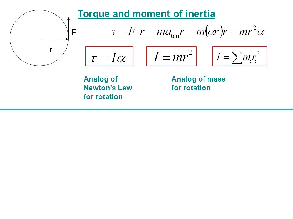 Torque and moment of inertia
