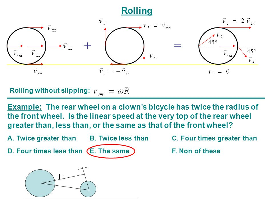Rolling + = 45° 45° Rolling without slipping: