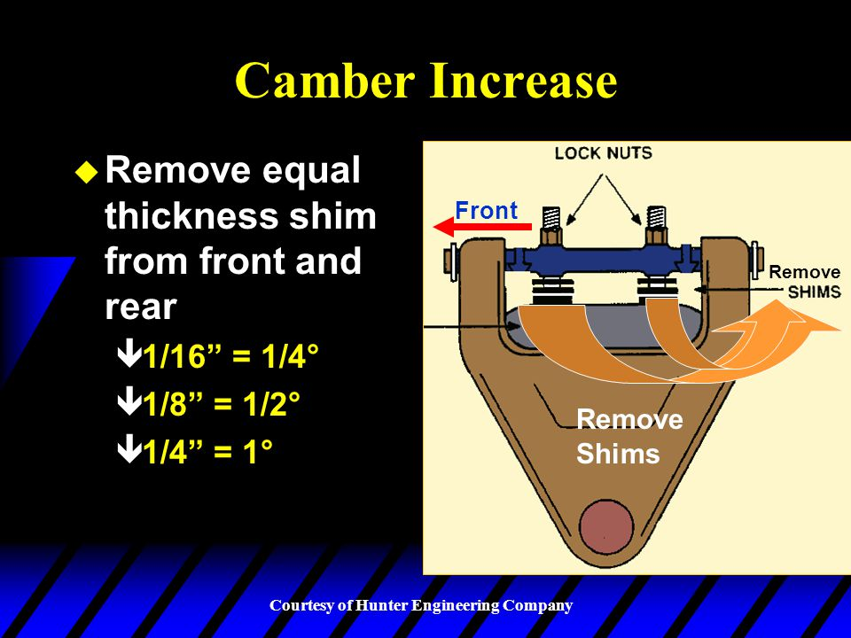 Camber Increase Remove equal thickness shim from front and rear