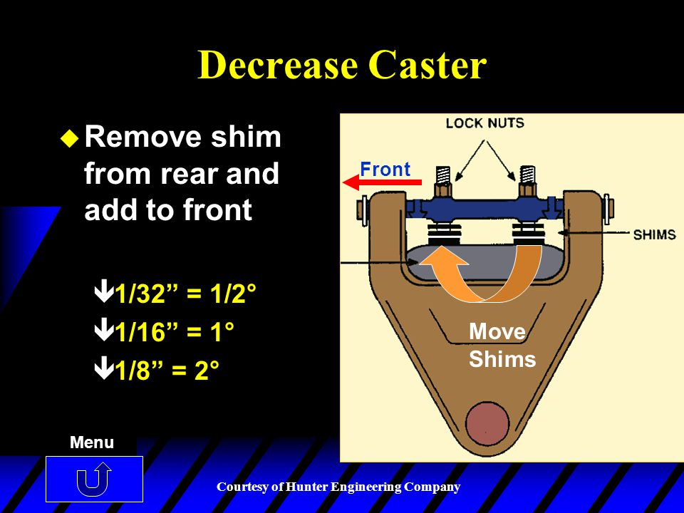 Decrease Caster Remove shim from rear and add to front 1/32 = 1/2°