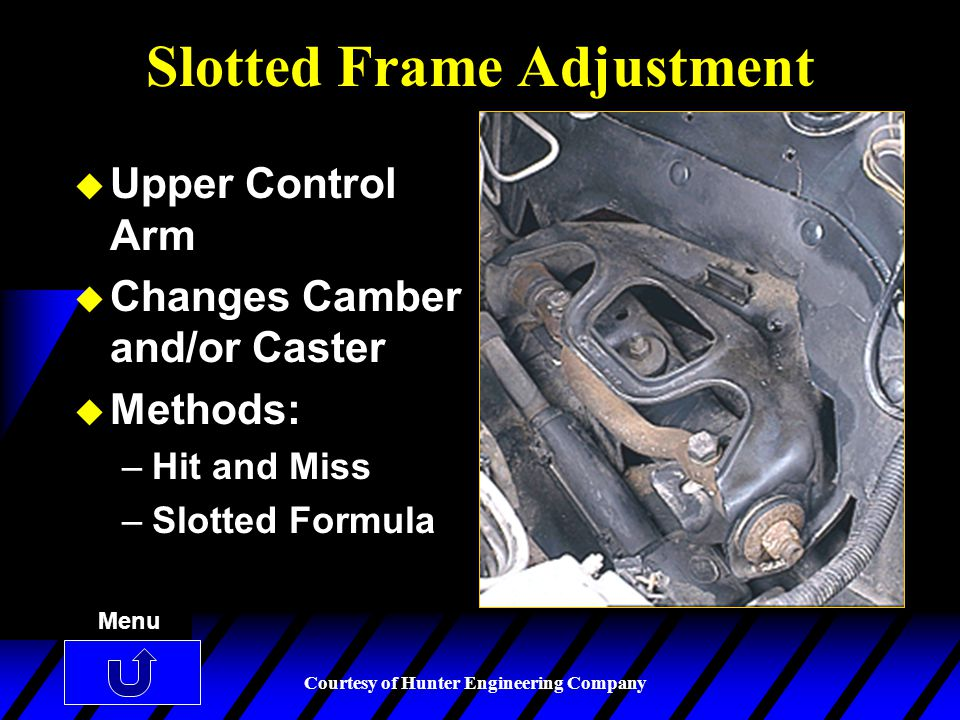 Slotted Frame Adjustment