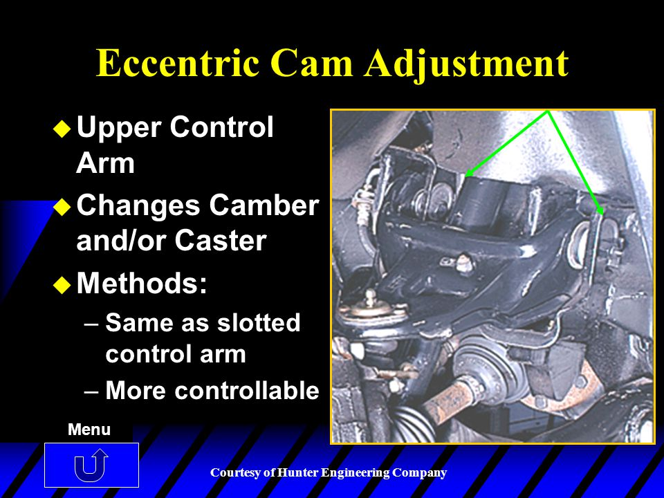 Eccentric Cam Adjustment