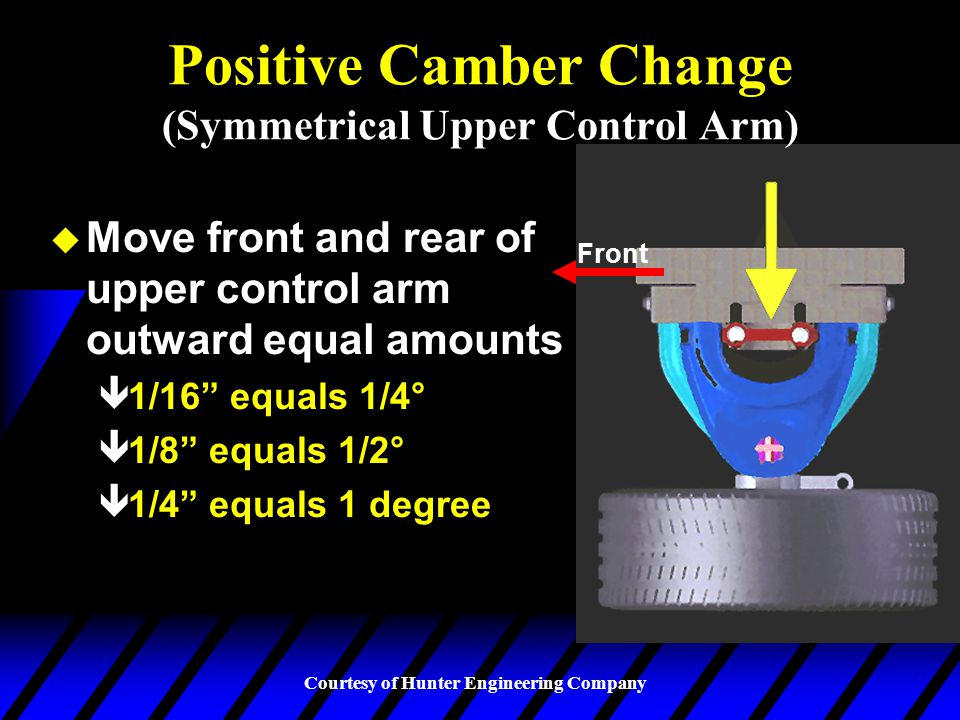 Positive Camber Change (Symmetrical Upper Control Arm)