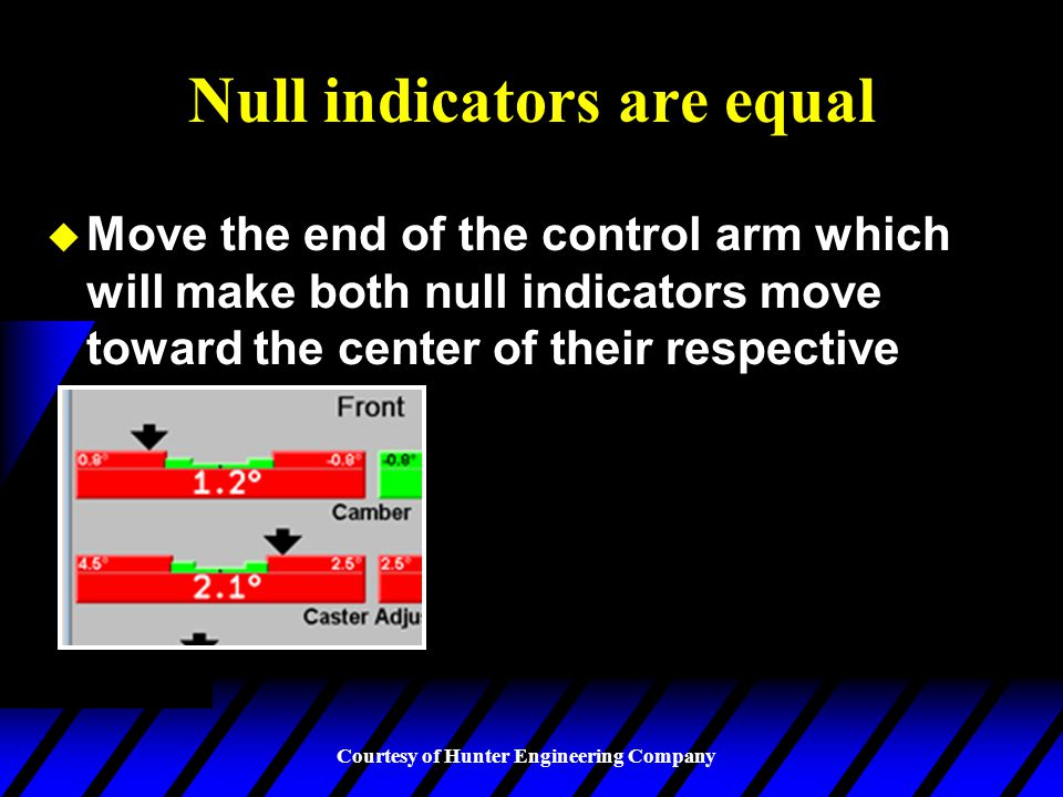 Null indicators are equal