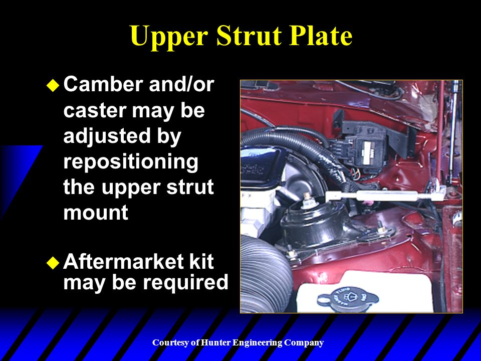 Upper Strut Plate Camber and/or caster may be adjusted by repositioning the upper strut mount.