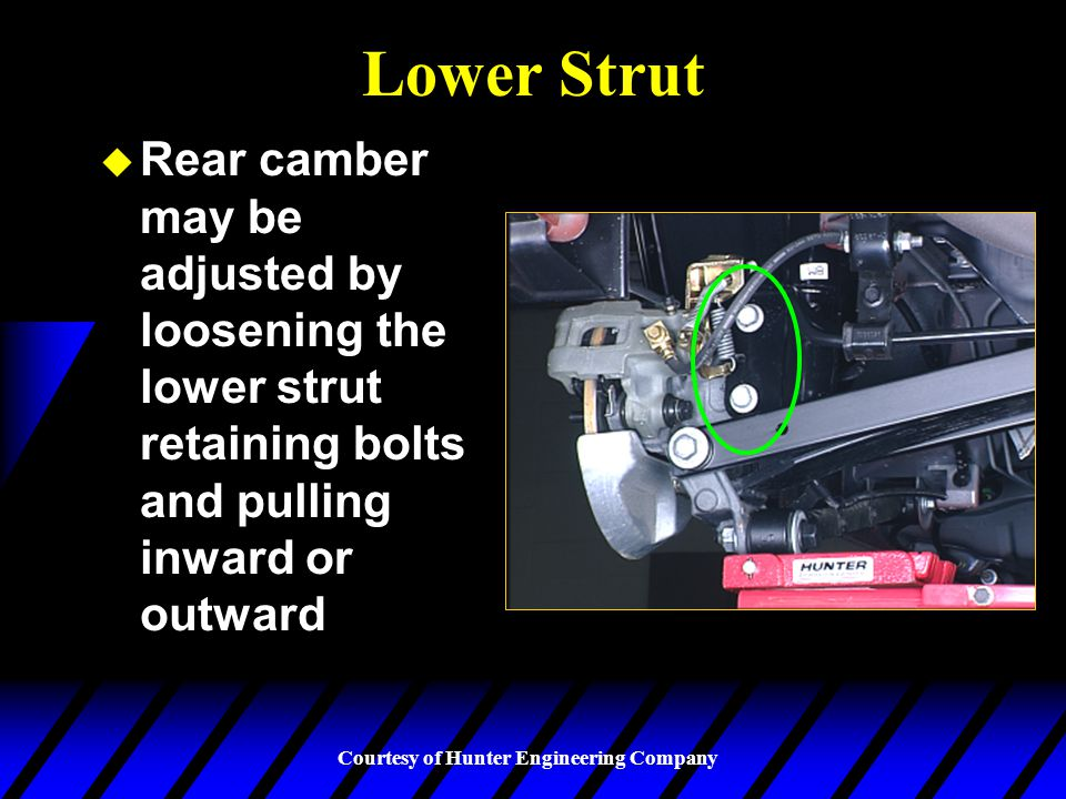 Lower Strut Rear camber may be adjusted by loosening the lower strut retaining bolts and pulling inward or outward.