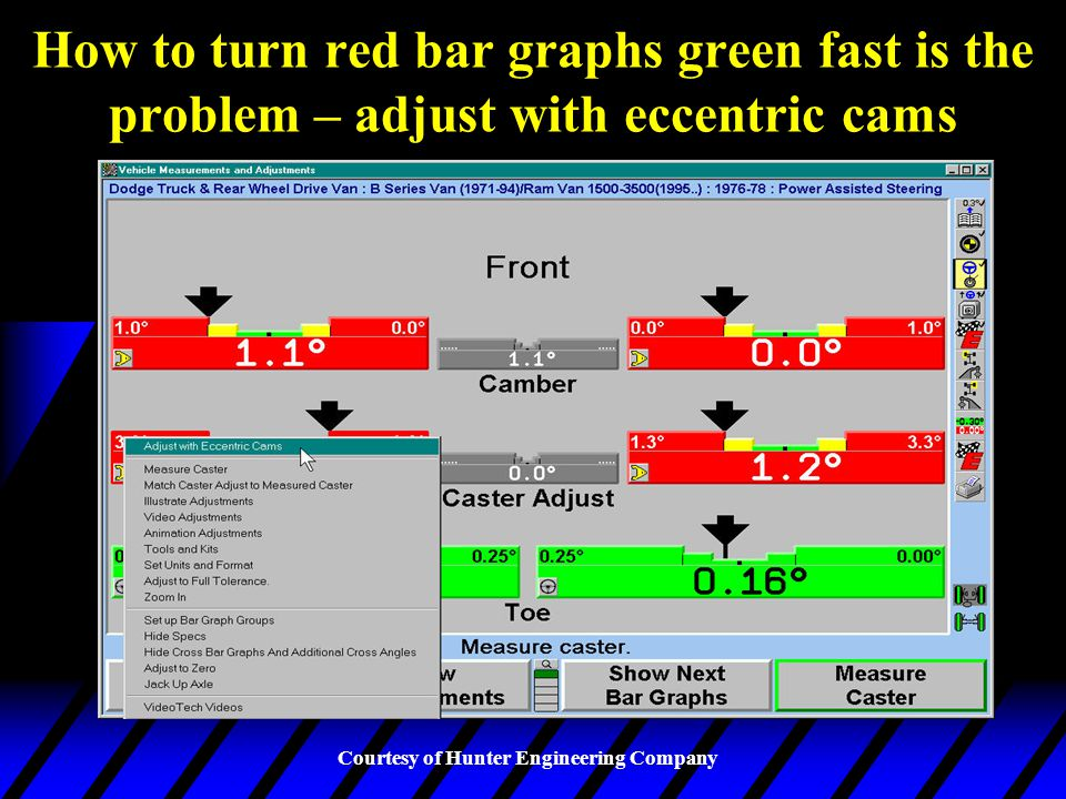 How to turn red bar graphs green fast is the problem – adjust with eccentric cams