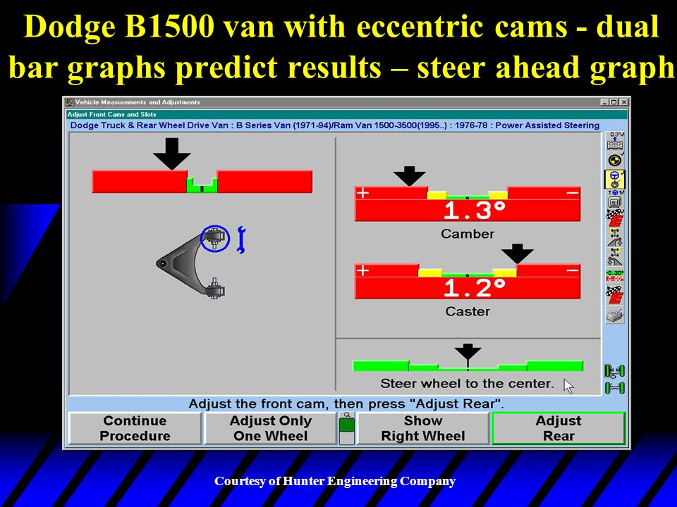 Dodge B1500 van with eccentric cams - dual bar graphs predict results – steer ahead graph