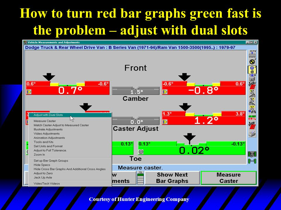 How to turn red bar graphs green fast is the problem – adjust with dual slots