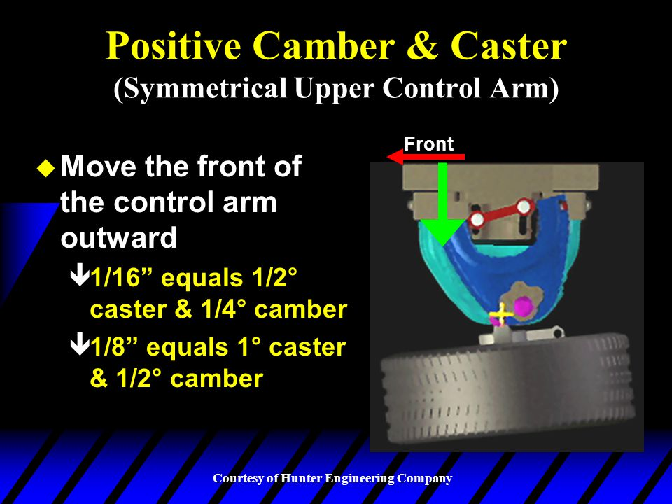 Positive Camber & Caster (Symmetrical Upper Control Arm)
