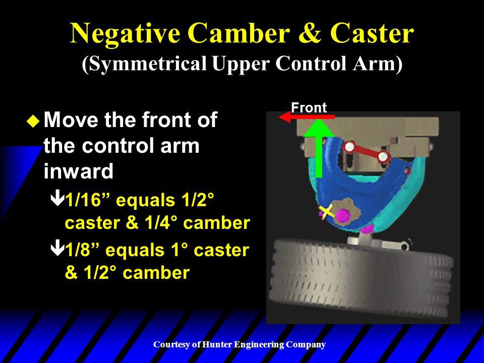 Negative Camber & Caster (Symmetrical Upper Control Arm)