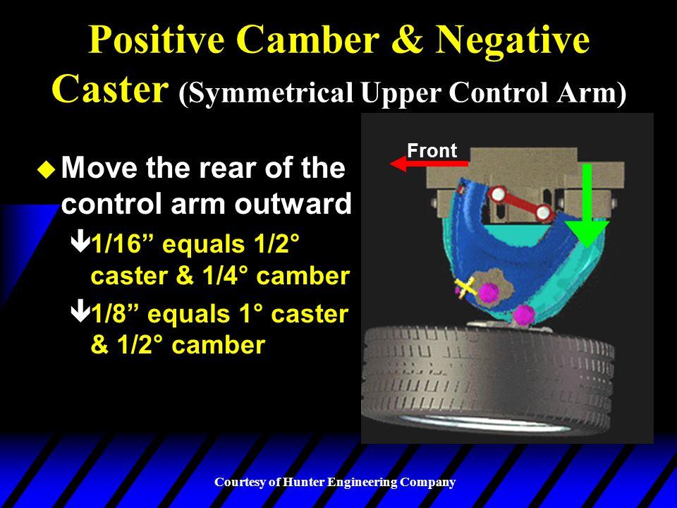 Positive Camber & Negative Caster (Symmetrical Upper Control Arm)