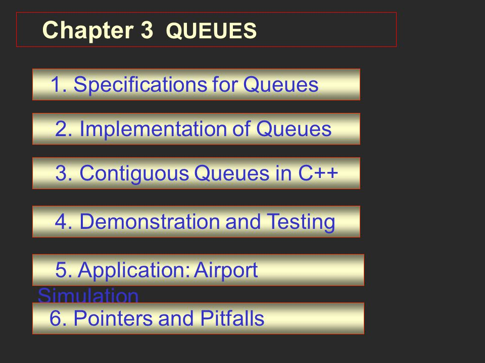 1. Specifications for Queues