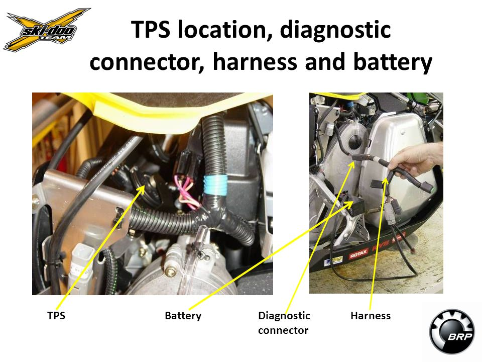 TPS location, diagnostic connector, harness and battery