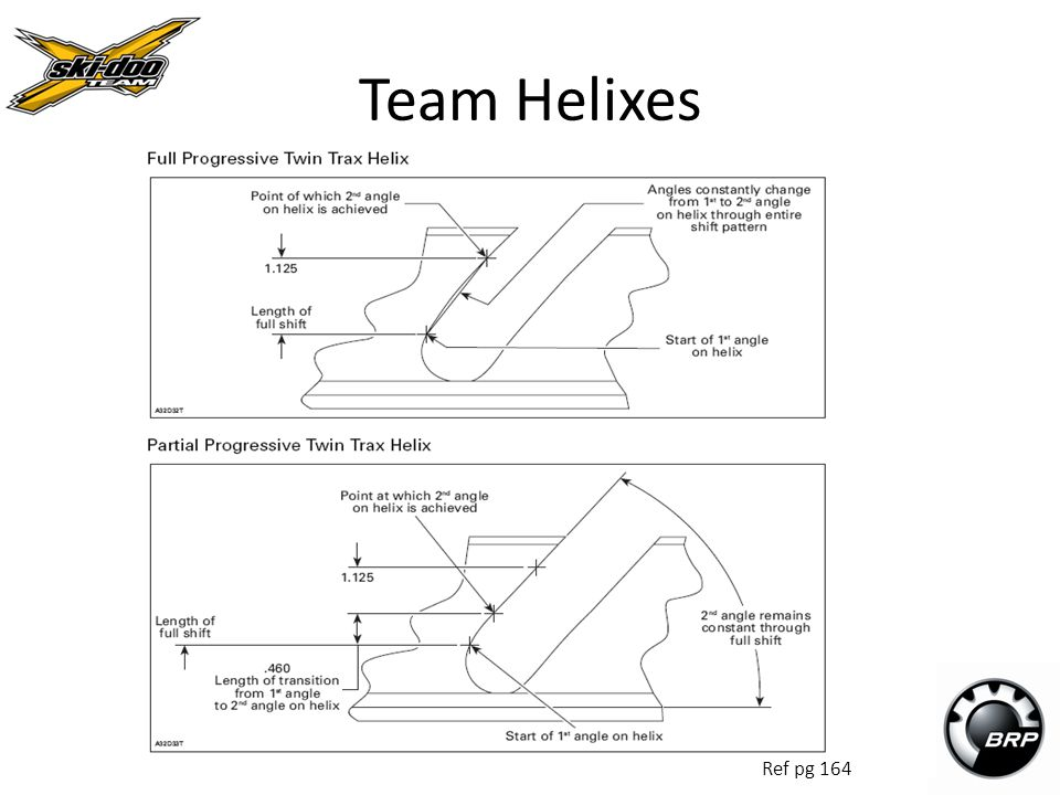 Team Helixes Ref pg 164