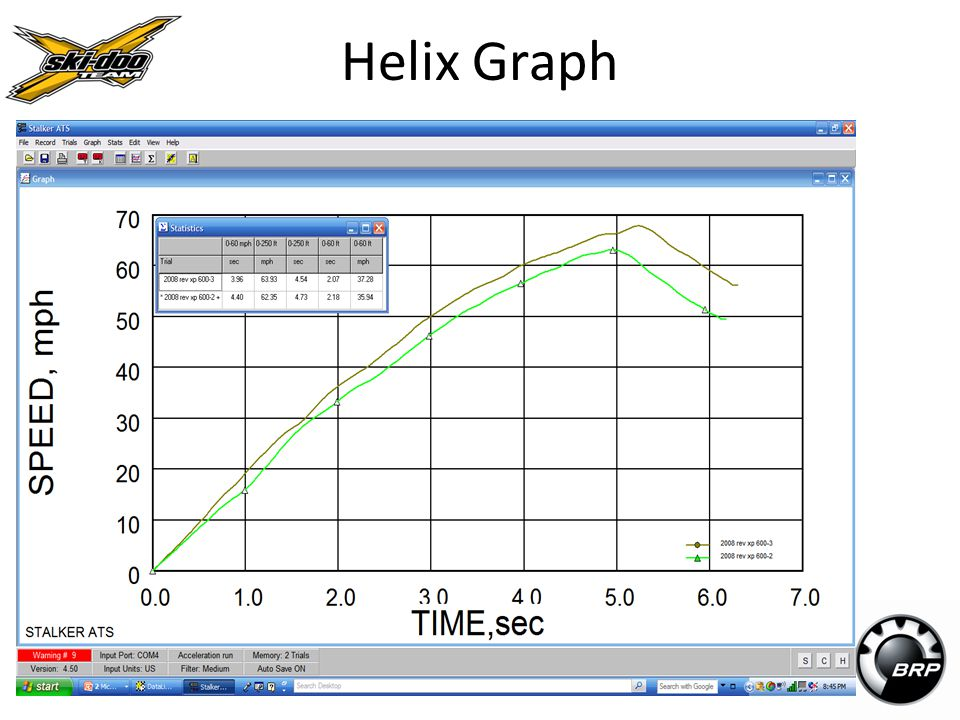 Helix Graph