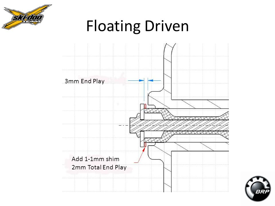 Floating Driven 3mm End Play Add 1-1mm shim 2mm Total End Play