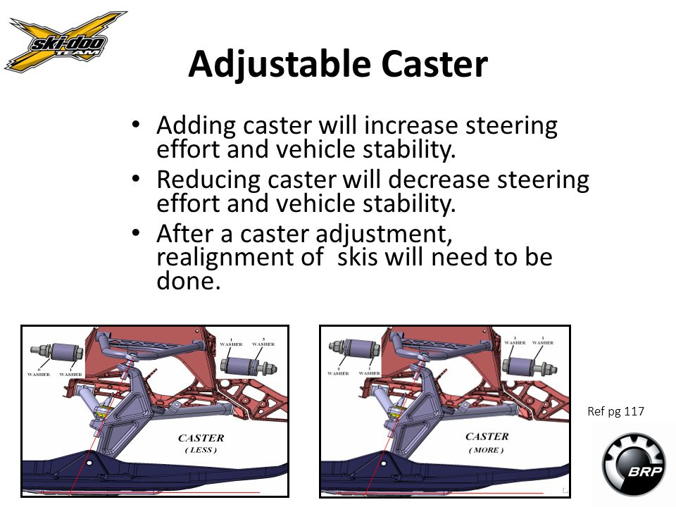 Adjustable Caster Adding caster will increase steering effort and vehicle stability.