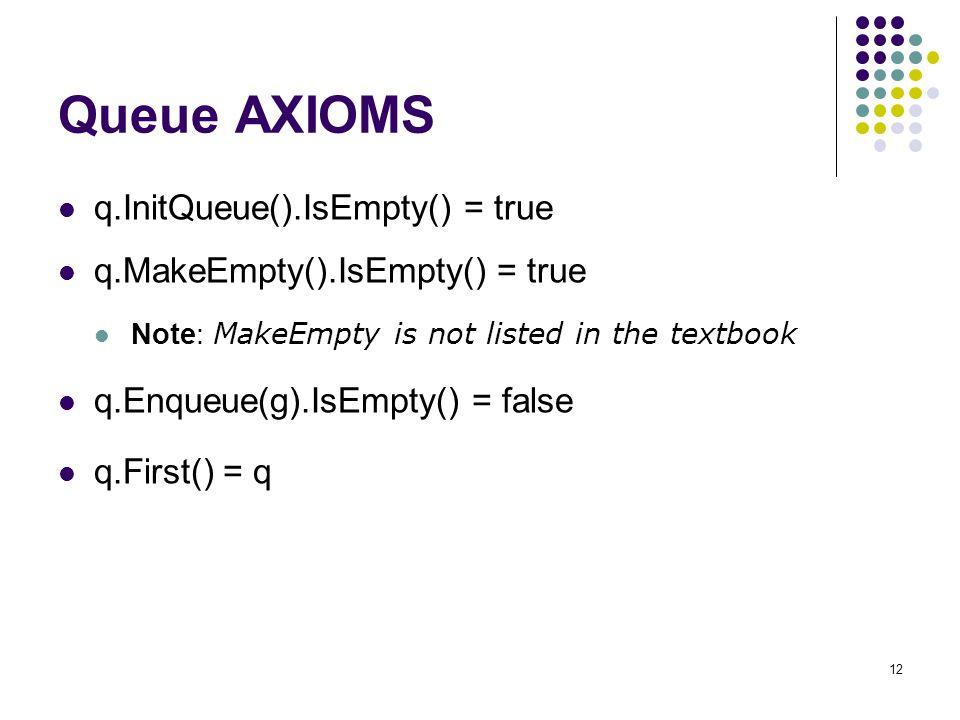 Queue AXIOMS q.InitQueue().IsEmpty() = true