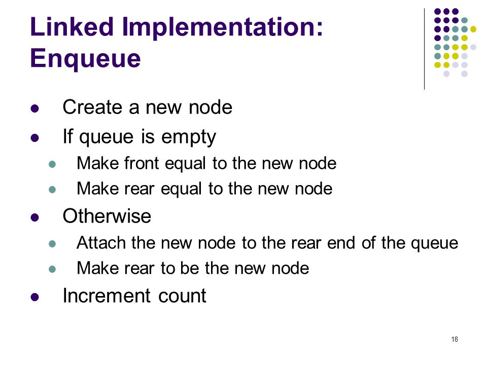 Linked Implementation: Enqueue