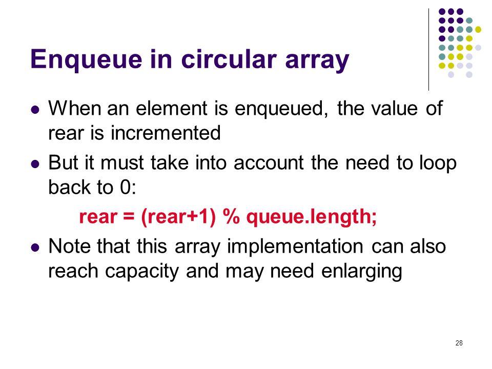 Enqueue in circular array
