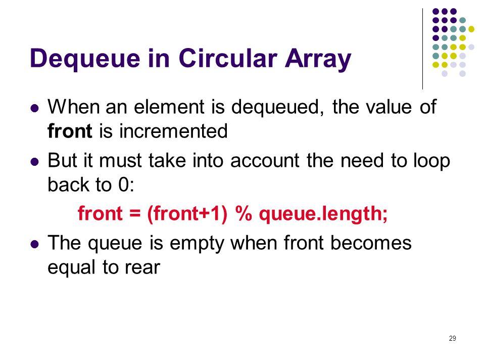Dequeue in Circular Array