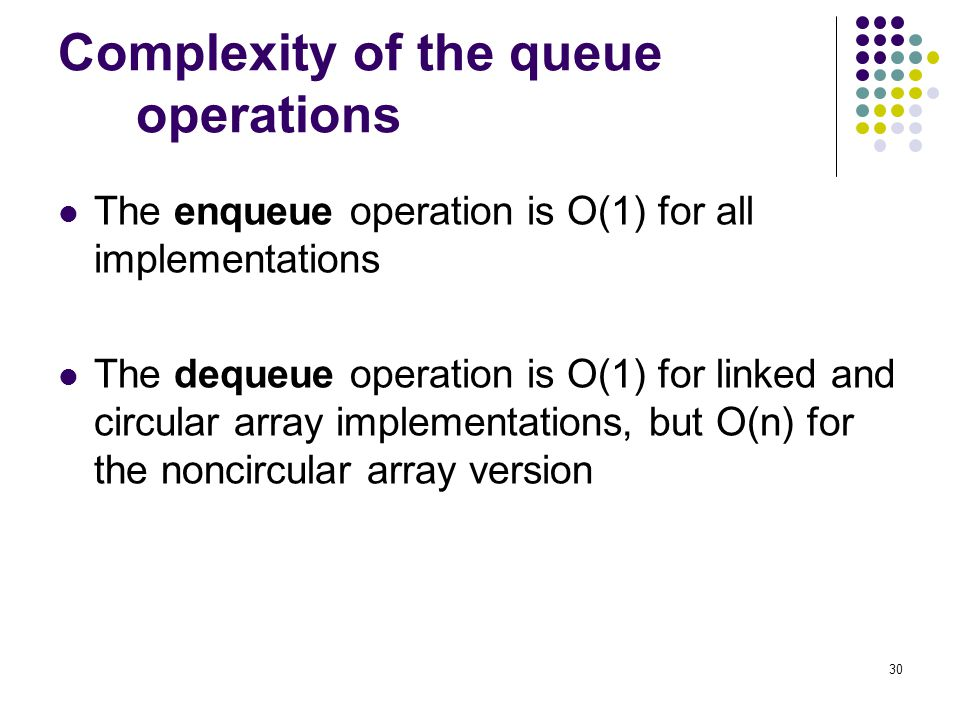 Complexity of the queue operations