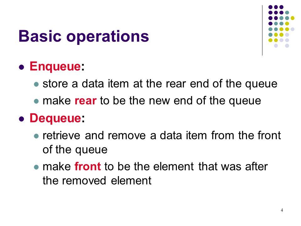 Basic operations Enqueue: Dequeue:
