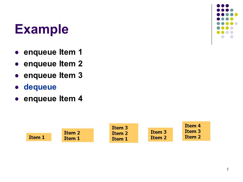 Example enqueue Item 1 enqueue Item 2 enqueue Item 3 dequeue