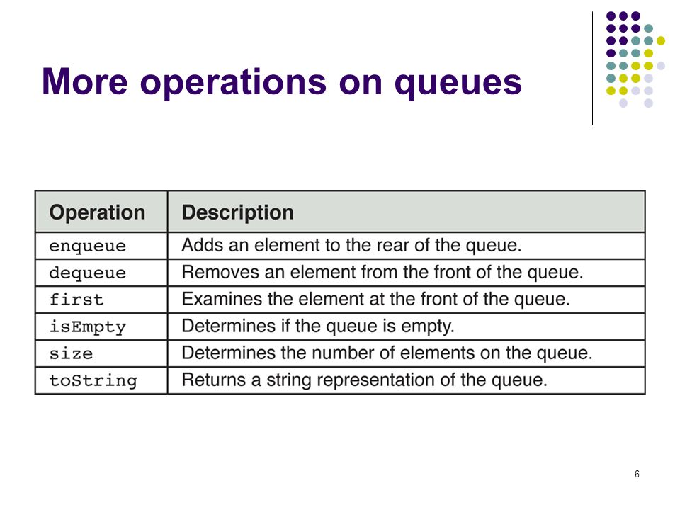 More operations on queues